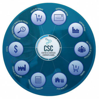 csc-home